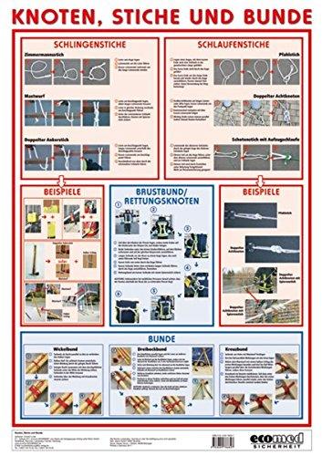 Knoten, Stiche und Bunde - Poster (THW)